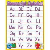 Manuscript Letter Formation Chart Handwriting Without Tears Lowercase Letter Formation Chart