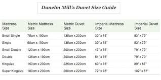 Good King Size Duvet Cover Dimensions 90 On Vintage Covers