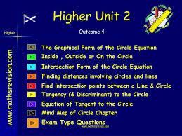 higher unit 2 powerpoint presentation