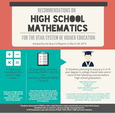 Math and graduation: high school math & first year of college ...