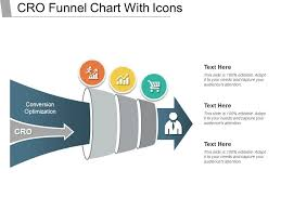 Cro Charts Cro Funnel Chart With Icons Template Presentation Sample