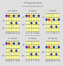 All Guitar Bar Chords Chart Guitar Chords Best Examples Of Charts