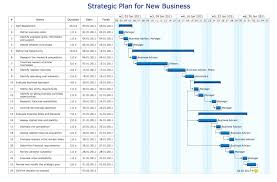 Organizational Flow Construction Company Organizational