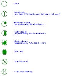 weather station model worksheet. example of sky cover weather station model worksheet s