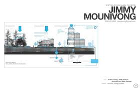 Jimmy Mounivong Blogspot Resume And 5 Work Samples Check