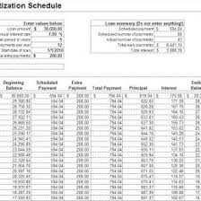 amortization schedule with extra payments spreadsheet amortization schedule excel with extra payments student loan