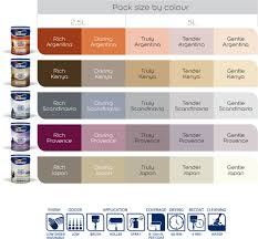 55 Symbolic Dulux Paint Color Chart India