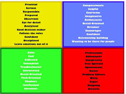 Thread: True <b>Colors</b> <b>Personality</b> Assessment | Colors |  Pinterest | True colors personality, Personality assessment and True colors