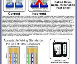 cat 5 wiring diagram 2 pair new 568a vs 568b wiring tip images cat 5 wiring diagram 2 pair perfect cat6 wiring diagram cat5 cable colors ethernet 5