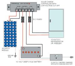 boat solar panel wiring diagram marine solar wiring \u2022 wiring solar panel circuit diagram schematic at Solar Wiring Diagram