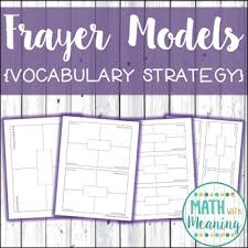 Frayer Model Editable Template Frayer Model Template Includes Fully Editable Version And
