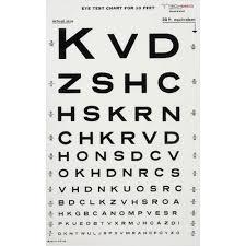 Illuminated Eye Chart Snellen 10 Distance