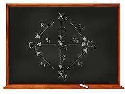 Заказать решение контрольной работы по математике в Кирове  Контрольные работы по математике