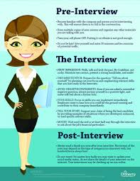 group interview questions the 3 stages of a successful job interview doherty