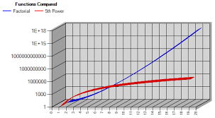 Windows Charting Part 1 Larrys Blog Vbcity The Net