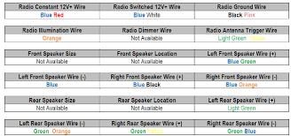 ford f150 radio wiring diagram free wiring diagrams ford f150 radio wiring diagram at 2003 F150 Radio Wiring Diagram