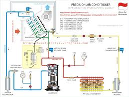 wiring diagram in the user manual for package ac wiring diagram ac unit wiring diagram precision air conditioner on package ac wiring diagram