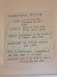 best Other ways to say    images on Pinterest   Writing help     Transition words and phrases for essays Related Post of Powerful words to  use in a persuasive