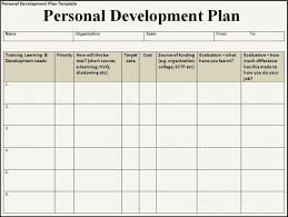 Personal Development Plan Templates Google Search 125560951517