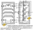 Схемы для самодельных инкубаторов