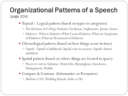 Speech Organizational Patterns Simple Organizing And Supporting The Body Of Your Speech Ppt Download