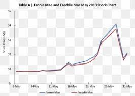 National Bank Of Greece Stock Chart The Doyle Law Firm Pllc Moody National Bank Lawyer Business