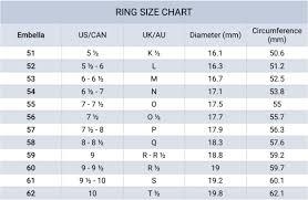 Size Guide Embella Jewellery