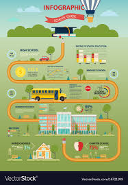 Chart For School Education Or School Study Infographics With Chart