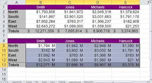 Excel Chart Number Format Millions Use A Custom Format In Excel To Display Easier To Read