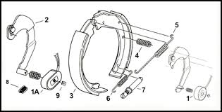 dexter electric trailer brake wiring diagram smartdraw diagrams how to wire electric trailer brakes nilza net dexter brake wiring diagram marvelous creation