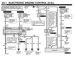battery wiring diagram 1995 probe wiring diagram schema ford probe battery wiring diagram wiring diagram triumph 650 wiring diagram battery wiring diagram 1995 probe