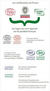 Cosmetique Bio Charte Cosmebio Les Labels Bio Cosmos Comment ça Marche
