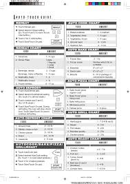 Turkey Breast Cooking Time Chart Dmr0152 Household Microwave Oven User Manual R 820js Bc
