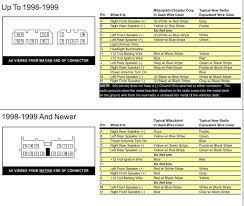 2002 mitsubishi radio wiring free car wiring diagrams \u2022 2002 mitsubishi diamante radio wiring diagram 2002 mitsubishi montero stereo wiring diagram justsayessto me rh justsayessto me 2002 mitsubishi diamante radio wiring