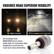 Coolfox Car Lights Bulbs Led H4 H7 9003 Hb2 H8 H9 H11 Led H1 H3 9005 9006 Hb4 H13 9004 9007 880 881 Auto Lampjes Headlight Lamp