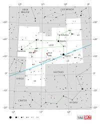 лев астромиф V20