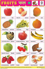 Fruits Chart No 1 Fruits Name With Picture Preschool
