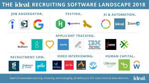 Resume Screening Software Classy The 48 Top Recruiting Software Tools Of 48 Ideal