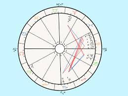Google Natal Birth Chart Accurate Interpret My Astrological Birth Chart Natal Chart
