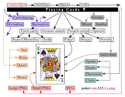 We did not find results for: Commons Suggested Category Scheme For Playing Cards Wikimedia Commons