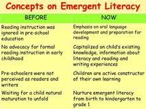 essay on child development stages thesis viva content writing essay on child development stages