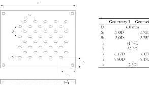 Chart Of Accounts Uk Excel Chart Of Accounts Template Thepostcode Co