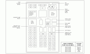 99 ford expedition fuse panel diagram wiring diagram and 2007 ford expedition xlt fuse box at 2007 Expedition Fuse Box Diagram