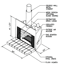 majestic gas fireplace wiring diagram refrence gas fireplace parts Fireplace Blower Wiring at Majestic Fireplace Wiring Diagram