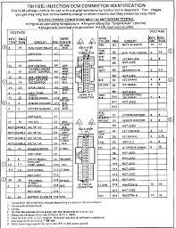 pcm 2000 chevy bu engine diagram engine home improvement stores pcm 2000 chevy bu engine diagram rear fuse box diagram