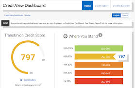 rbc credit score free transunion
