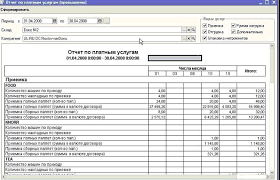 Отчет по практике логиста на заказ Отчет по практике логиста