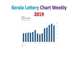 Ticket Chart Result Kerala Lottery Chart 2019 Check Kl Weekly Guessing Nos