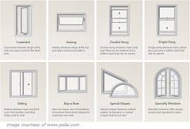 Which Window Style Would Look Best with Your Home's Design?