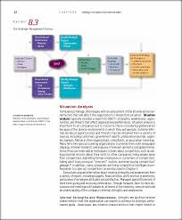strategy implementation the stage of strategic management that view full document